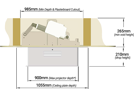 Side View Dimensions
